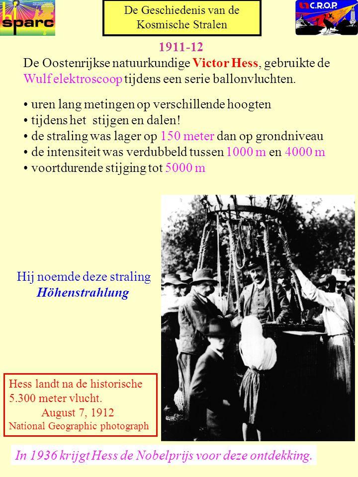 HiSPARC CROP 1911-12 De Oostenrijkse natuurkundige Victor Hess, gebruikte de Wulf elektroscoop tijdens een serie ballonvluchten.