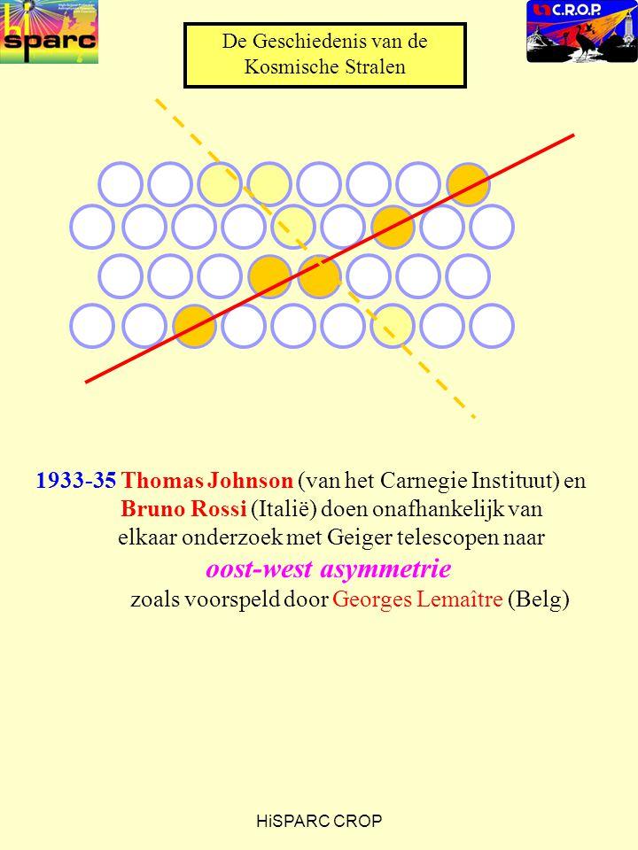HiSPARC CROP 1933-35 Thomas Johnson (van het Carnegie Instituut) en Bruno Rossi (Italië) doen onafhankelijk van elkaar onderzoek met Geiger telescopen naar oost-west asymmetrie zoals voorspeld door Georges Lemaître (Belg) De Geschiedenis van de Kosmische Stralen