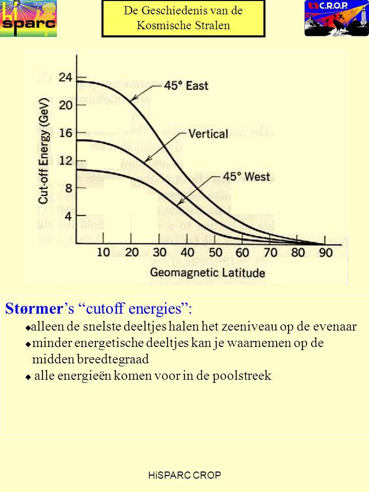 HiSPARC CROP Størmer's cutoff energies :  alleen de snelste deeltjes halen het zeeniveau op de evenaar  minder energetische deeltjes kan je waarnemen op de midden breedtegraad  alle energieën komen voor in de poolstreek De Geschiedenis van de Kosmische Stralen