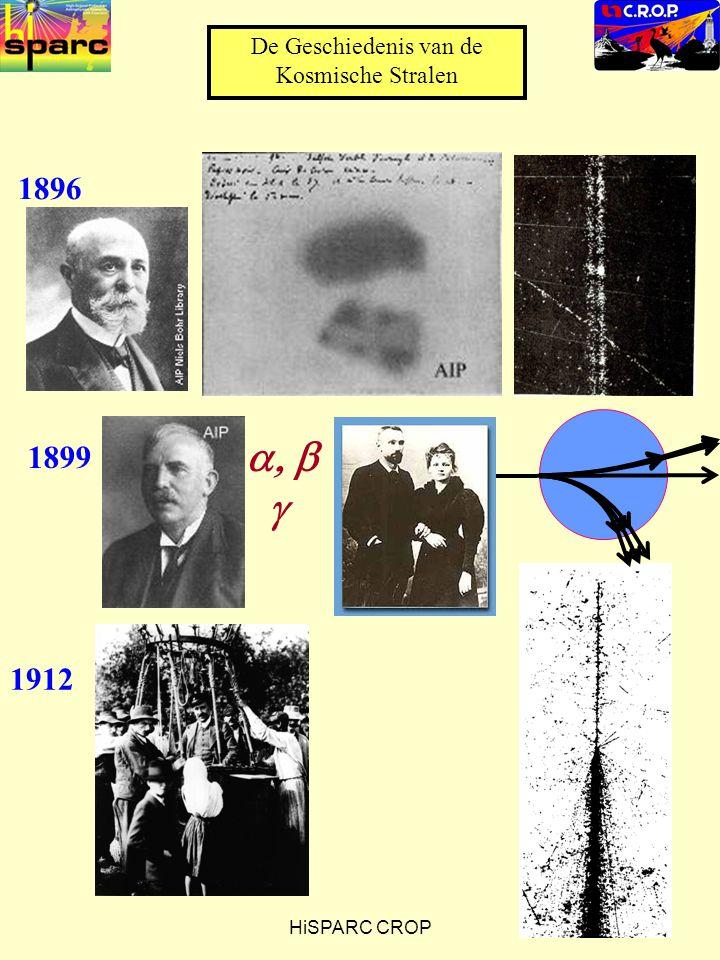 1896 1899   1912 De Geschiedenis van de Kosmische Stralen