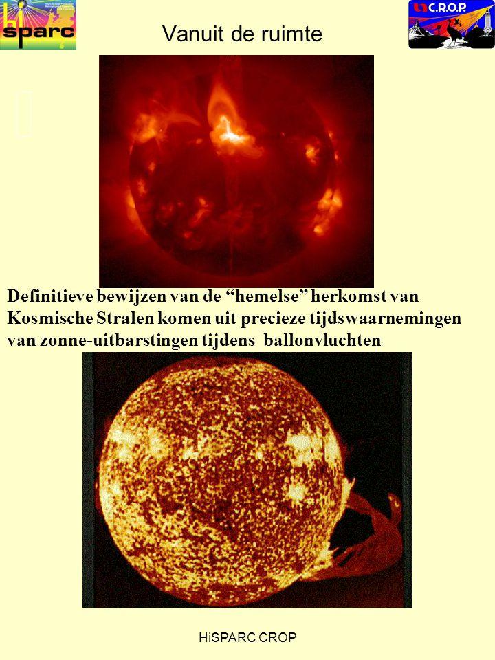 HiSPARC CROP Definitieve bewijzen van de hemelse herkomst van Kosmische Stralen komen uit precieze tijdswaarnemingen van zonne-uitbarstingen tijdens ballonvluchten Vanuit de ruimte