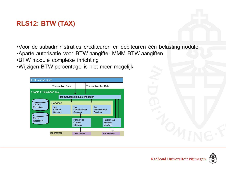 RLS12: TCA model crediteuren / debiteuren Crediteuren- en debiteurengegevens worden op een identieke manier vastgelegd De structuur is gelijk getrokken Nieuwe schermen voor vastleggen van de stamgegevens
