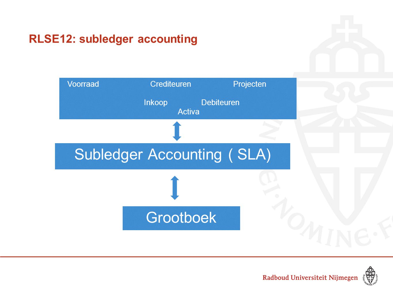 RLS12: Projecten Overeenkomstscherm
