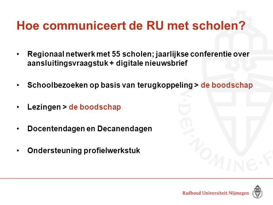 Hoe communiceert de RU met scholen? Regionaal netwerk met 55 scholen; jaarlijkse conferentie over aansluitingsvraagstuk + digitale nieuwsbrief Schoolb