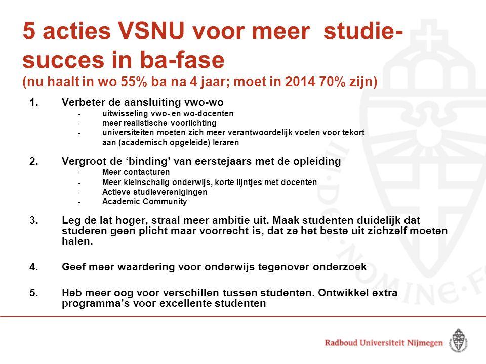5 acties VSNU voor meer studie- succes in ba-fase (nu haalt in wo 55% ba na 4 jaar; moet in 2014 70% zijn) 1.Verbeter de aansluiting vwo-wo -uitwissel