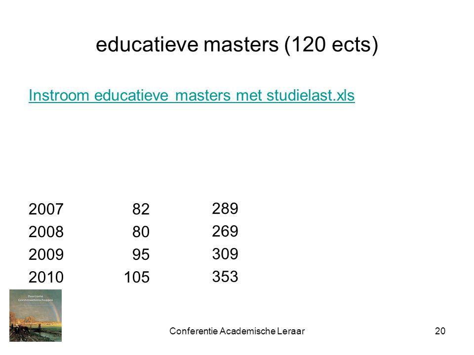 Conferentie Academische Leraar20 Instroom educatieve masters met studielast.xls 2007 82 2008 80 2009 95 2010105 educatieve masters (120 ects) 289 269