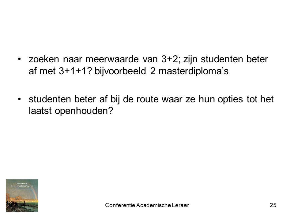 Conferentie Academische Leraar25 zoeken naar meerwaarde van 3+2; zijn studenten beter af met 3+1+1.