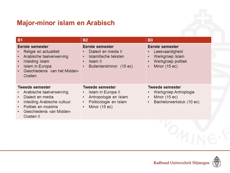 Major-minor islam en Arabisch B1B2B3 Eerste semester Religie en actualiteit Arabische taalverwerving Inleiding Islam Islam in Europa Geschiedenis van