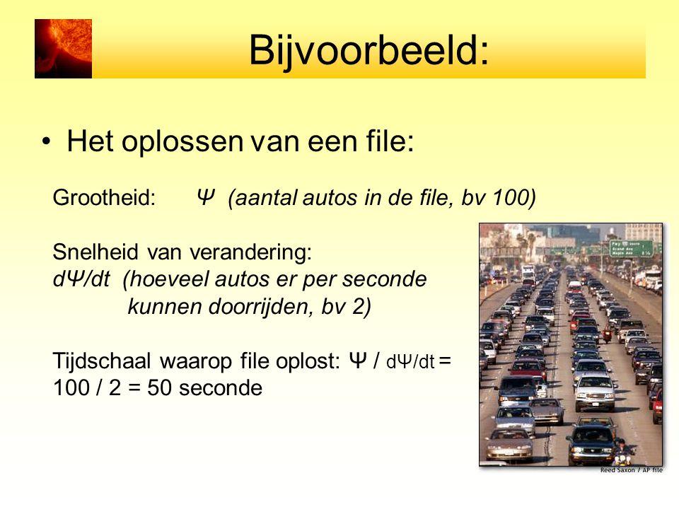 Bijvoorbeeld: Het oplossen van een file: Grootheid: Ψ (aantal autos in de file, bv 100) Snelheid van verandering: dΨ/dt (hoeveel autos er per seconde