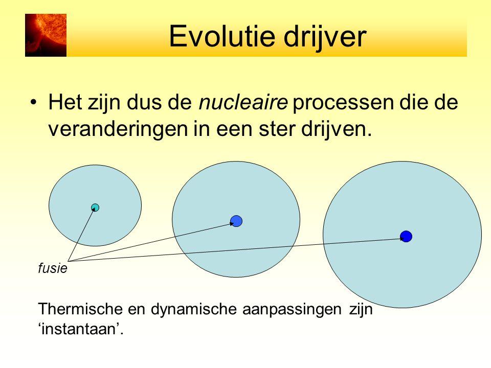Evolutie drijver Het zijn dus de nucleaire processen die de veranderingen in een ster drijven. Thermische en dynamische aanpassingen zijn 'instantaan'