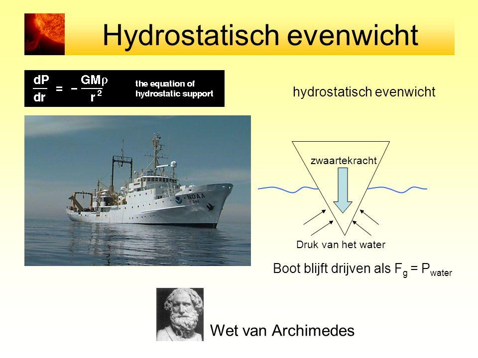 Hydrostatisch evenwicht hydrostatisch evenwicht Druk van het water zwaartekracht Boot blijft drijven als F g = P water Wet van Archimedes