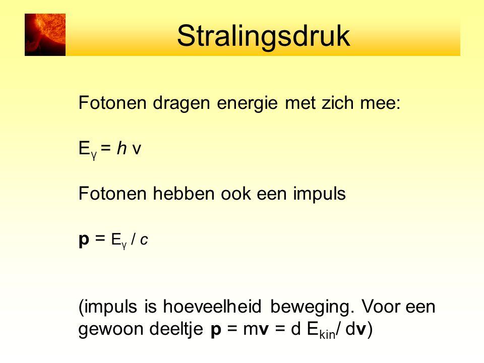Stralingsdruk Fotonen dragen energie met zich mee: E γ = h ν Fotonen hebben ook een impuls p = E γ / c (impuls is hoeveelheid beweging. Voor een gewoo