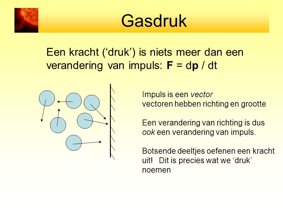 Gasdruk Een kracht ('druk') is niets meer dan een verandering van impuls: F = dp / dt Impuls is een vector vectoren hebben richting en grootte Een ver