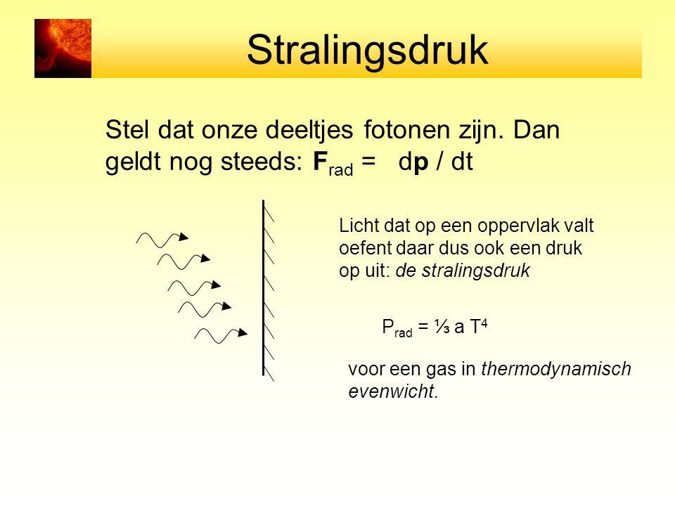 Stralingsdruk Stel dat onze deeltjes fotonen zijn. Dan geldt nog steeds: F rad = dp / dt Licht dat op een oppervlak valt oefent daar dus ook een druk