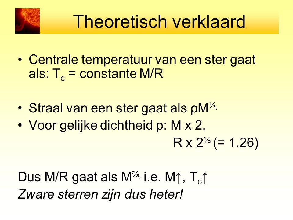 Theoretisch verklaard Centrale temperatuur van een ster gaat als: T c = constante M/R Straal van een ster gaat als ρM ⅓, Voor gelijke dichtheid ρ: M x