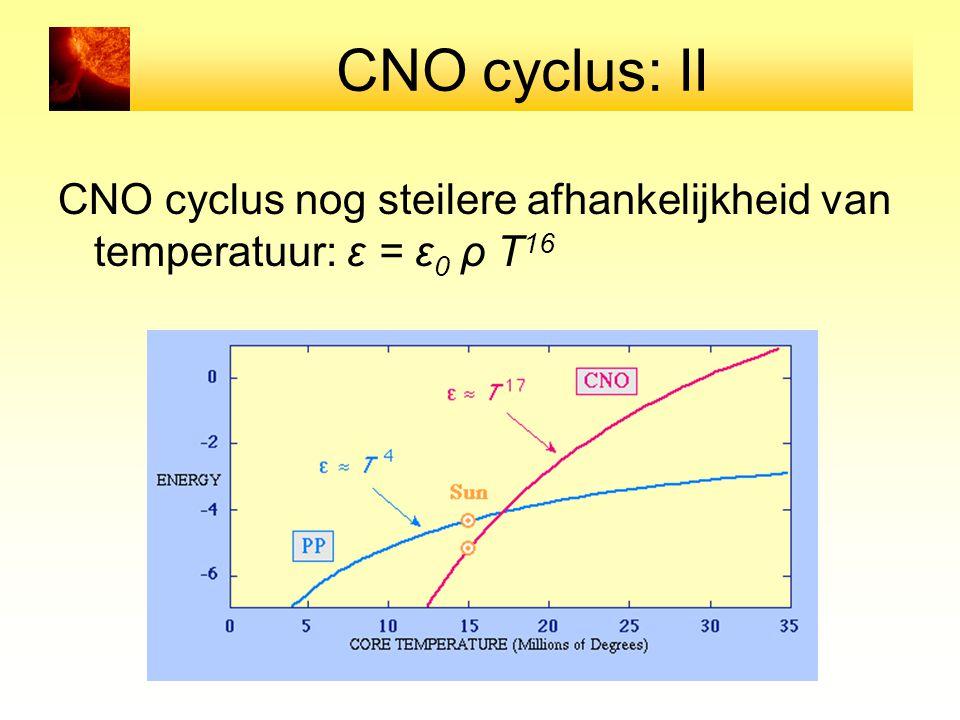CNO cyclus: II CNO cyclus nog steilere afhankelijkheid van temperatuur: ε = ε 0 ρ T 16