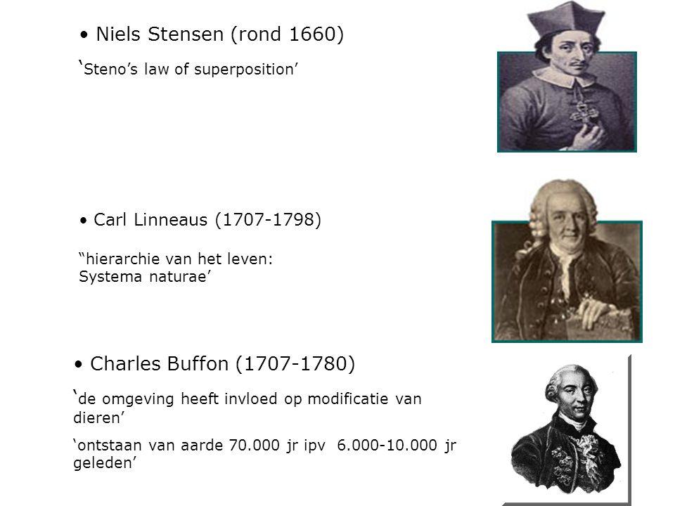 "Niels Stensen (rond 1660) ' Steno's law of superposition' Carl Linneaus (1707-1798) ""hierarchie van het leven: Systema naturae' Charles Buffon (1707-1"