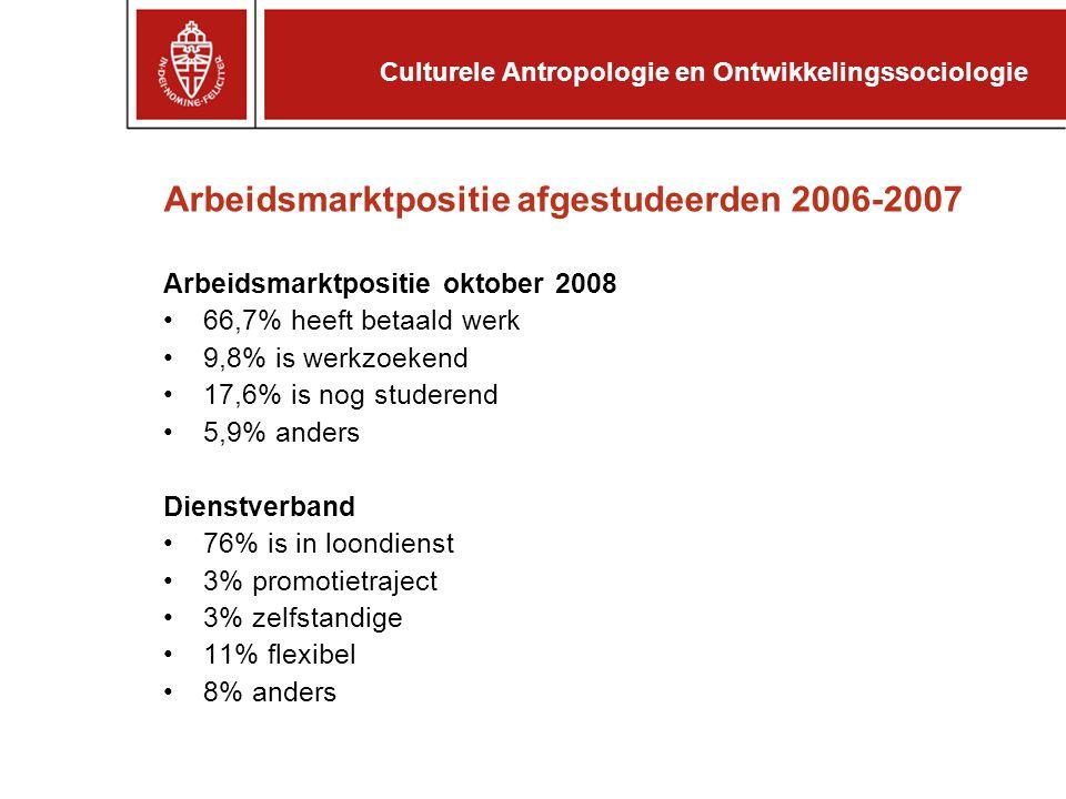 Arbeidsmarktpositie afgestudeerden 2006-2007 Arbeidsmarktpositie oktober 2008 66,7% heeft betaald werk 9,8% is werkzoekend 17,6% is nog studerend 5,9%