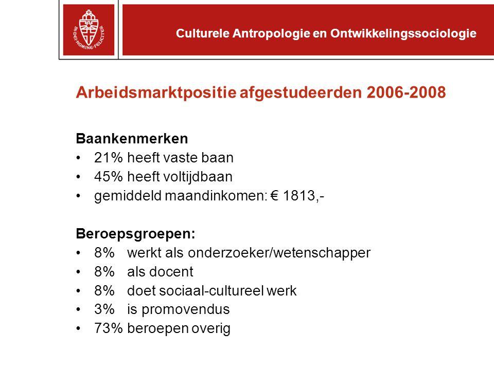 Arbeidsmarktpositie afgestudeerden 2006-2008 Baankenmerken 21% heeft vaste baan 45% heeft voltijdbaan gemiddeld maandinkomen: € 1813,- Beroepsgroepen: