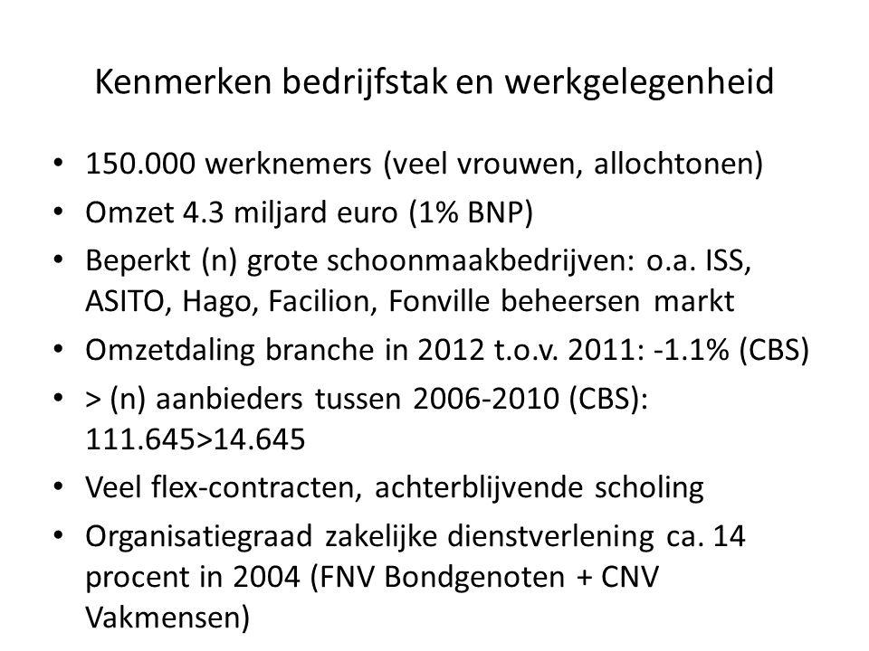 Kenmerken bedrijfstak en werkgelegenheid 150.000 werknemers (veel vrouwen, allochtonen) Omzet 4.3 miljard euro (1% BNP) Beperkt (n) grote schoonmaakbe
