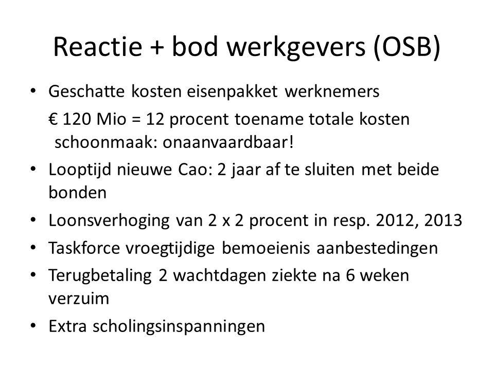 Reactie + bod werkgevers (OSB) Geschatte kosten eisenpakket werknemers € 120 Mio = 12 procent toename totale kosten schoonmaak: onaanvaardbaar! Loopti