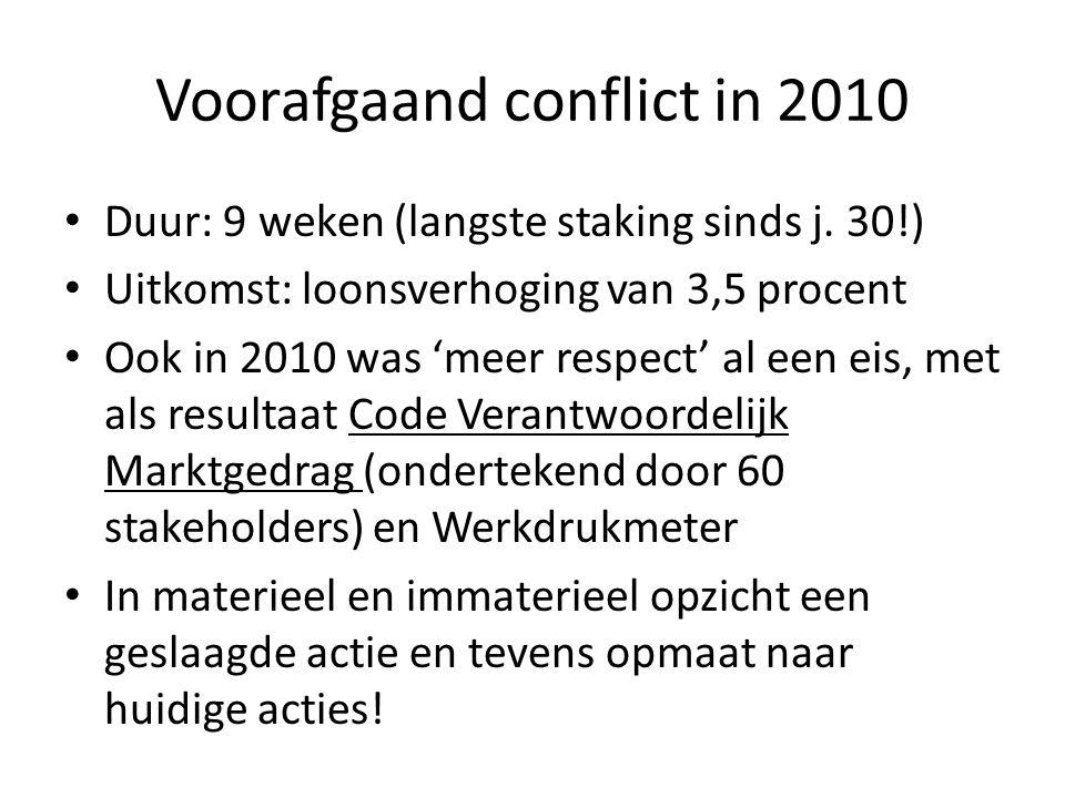 Voorafgaand conflict in 2010 Duur: 9 weken (langste staking sinds j. 30!) Uitkomst: loonsverhoging van 3,5 procent Ook in 2010 was 'meer respect' al e