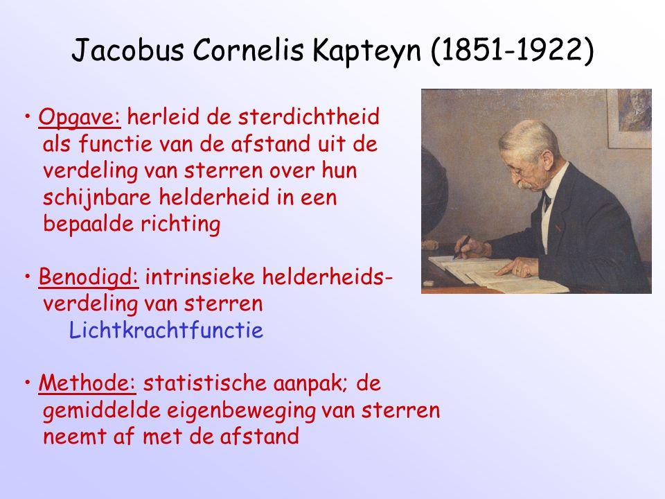 Jacobus Cornelis Kapteyn (1851-1922) Opgave: herleid de sterdichtheid als functie van de afstand uit de verdeling van sterren over hun schijnbare helderheid in een bepaalde richting Benodigd: intrinsieke helderheids- verdeling van sterren Lichtkrachtfunctie Methode: statistische aanpak; de gemiddelde eigenbeweging van sterren neemt af met de afstand