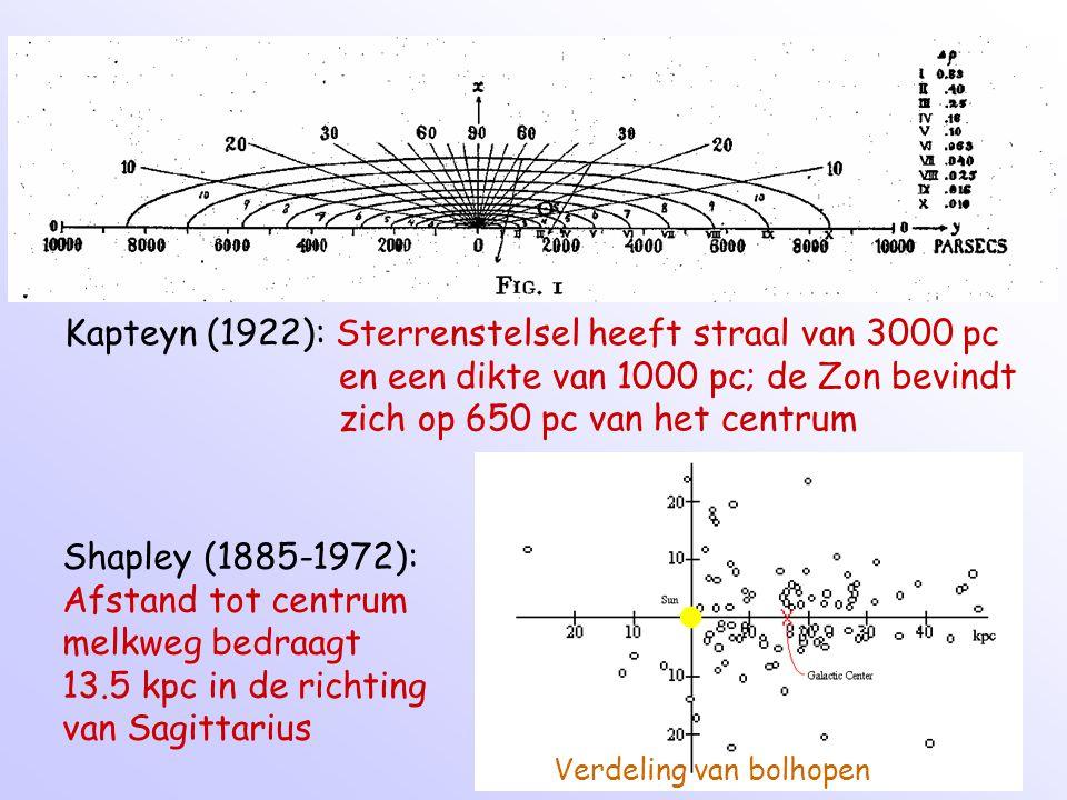 Kapteyn (1922): Sterrenstelsel heeft straal van 3000 pc en een dikte van 1000 pc; de Zon bevindt zich op 650 pc van het centrum Shapley (1885-1972): A
