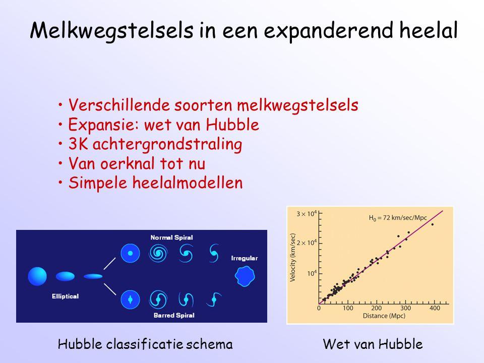 Melkwegstelsels in een expanderend heelal Hubble classificatie schemaWet van Hubble Verschillende soorten melkwegstelsels Expansie: wet van Hubble 3K achtergrondstraling Van oerknal tot nu Simpele heelalmodellen