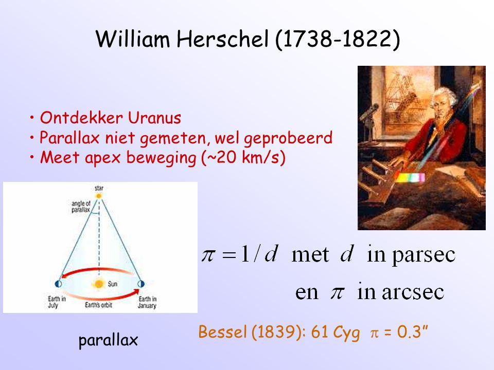 William Herschel (1738-1822) Ontdekker Uranus Parallax niet gemeten, wel geprobeerd Meet apex beweging (~20 km/s) parallax Bessel (1839): 61 Cyg  = 0.3
