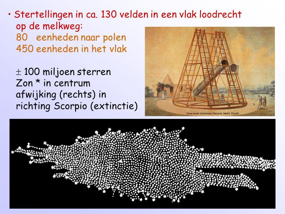 Stertellingen in ca. 130 velden in een vlak loodrecht op de melkweg: 80 eenheden naar polen 450 eenheden in het vlak  100 miljoen sterren Zon * in ce