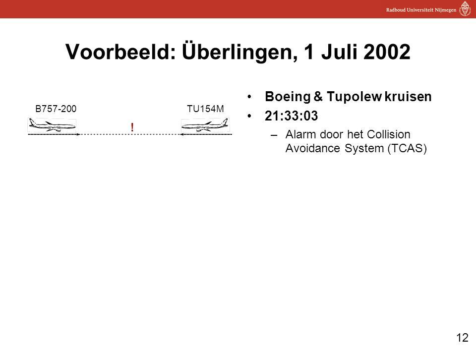 12 Voorbeeld: Überlingen, 1 Juli 2002 Boeing & Tupolew kruisen 21:33:03 –Alarm door het Collision Avoidance System (TCAS) B757-200TU154M !