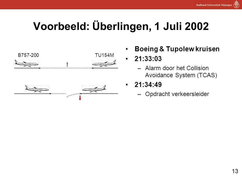13 Voorbeeld: Überlingen, 1 Juli 2002 Boeing & Tupolew kruisen 21:33:03 –Alarm door het Collision Avoidance System (TCAS) 21:34:49 –Opdracht verkeersleider B757-200TU154M !