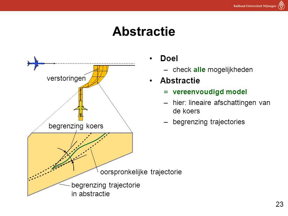 23 Abstractie Doel –check alle mogelijkheden Abstractie  vereenvoudigd model –hier: lineaire afschattingen van de koers –begrenzing trajectories begrenzing koers oorspronkelijke trajectorie begrenzing trajectorie in abstractie verstoringen