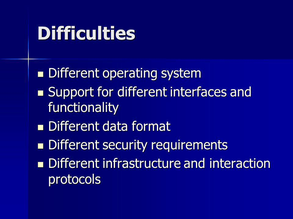 Difficulties Different operating system Different operating system Support for different interfaces and functionality Support for different interfaces and functionality Different data format Different data format Different security requirements Different security requirements Different infrastructure and interaction protocols Different infrastructure and interaction protocols