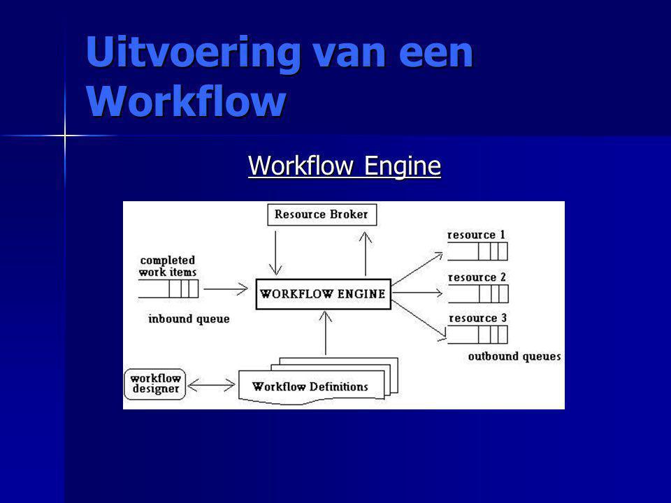 Uitvoering van een Workflow Workflow Engine