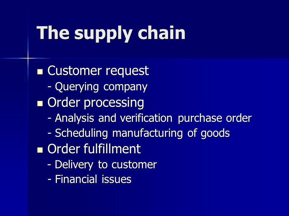 The supply chain Customer request Customer request - Querying company Order processing Order processing - Analysis and verification purchase order - Scheduling manufacturing of goods Order fulfillment Order fulfillment - Delivery to customer - Delivery to customer - Financial issues