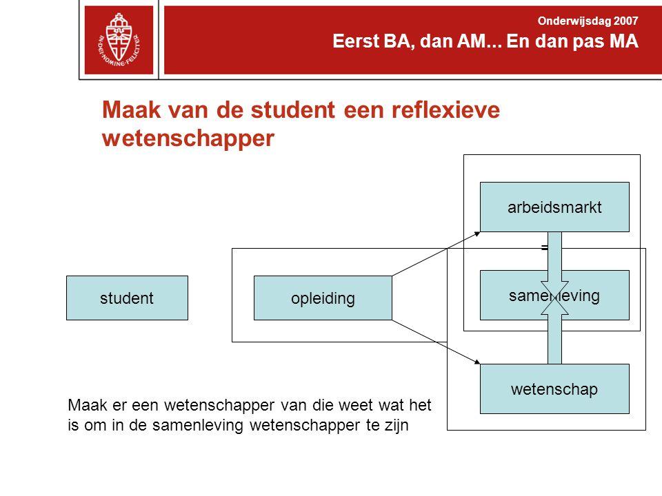 Maak van de student een reflexieve wetenschapper Eerst BA, dan AM... En dan pas MA Onderwijsdag 2007 samenleving wetenschap arbeidsmarkt studentopleid