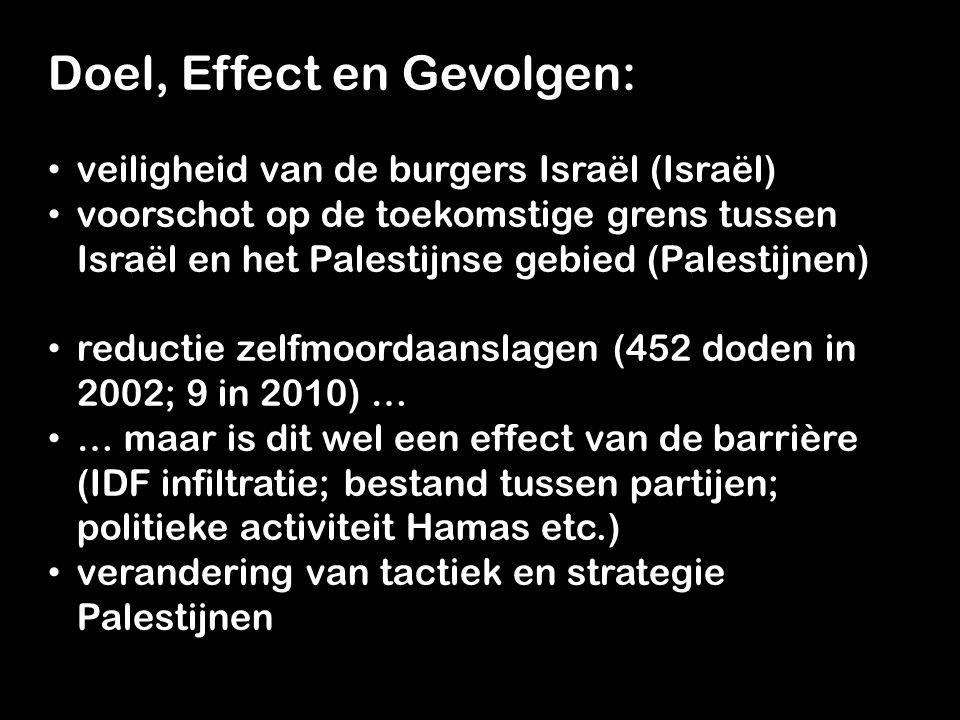 Doel, Effect en Gevolgen: veiligheid van de burgers Israël (Israël) veiligheid van de burgers Israël (Israël) voorschot op de toekomstige grens tussen Israël en het Palestijnse gebied (Palestijnen) voorschot op de toekomstige grens tussen Israël en het Palestijnse gebied (Palestijnen) reductie zelfmoordaanslagen (452 doden in 2002; 9 in 2010) … reductie zelfmoordaanslagen (452 doden in 2002; 9 in 2010) … … maar is dit wel een effect van de barrière (IDF infiltratie; bestand tussen partijen; politieke activiteit Hamas etc.) … maar is dit wel een effect van de barrière (IDF infiltratie; bestand tussen partijen; politieke activiteit Hamas etc.) verandering van tactiek en strategie Palestijnen verandering van tactiek en strategie Palestijnen
