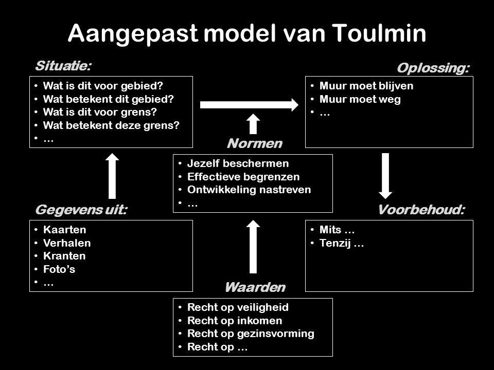 Aangepast model van Toulmin Wat is dit voor gebied.