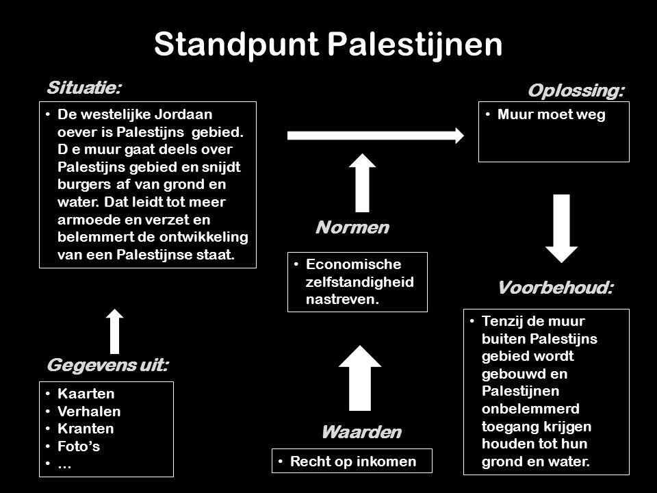 Standpunt Palestijnen De westelijke Jordaan oever is Palestijns gebied.