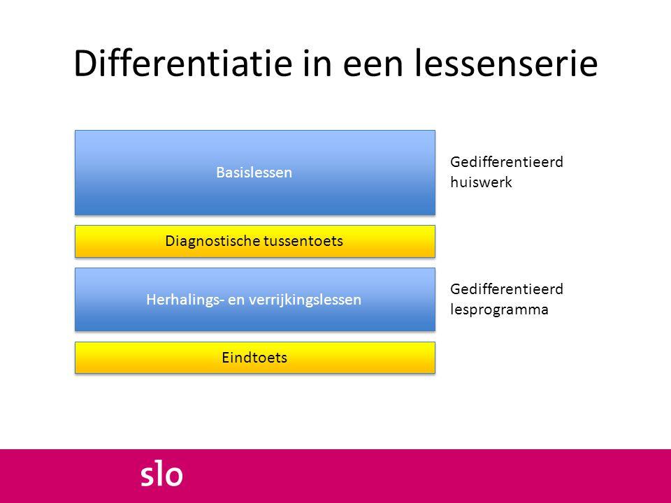 Differentiatie in een lessenserie Basislessen Diagnostische tussentoets Herhalings- en verrijkingslessen Eindtoets Gedifferentieerd huiswerk Gediffere