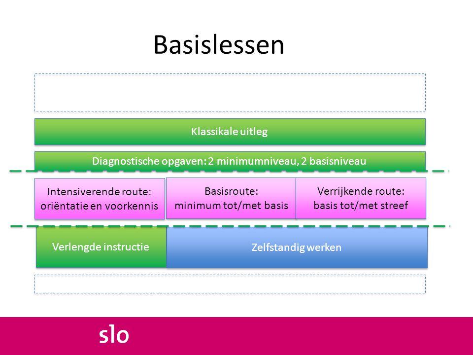 Basislessen Klassikale uitleg Diagnostische opgaven: 2 minimumniveau, 2 basisniveau Basisroute: minimum tot/met basis Basisroute: minimum tot/met basi