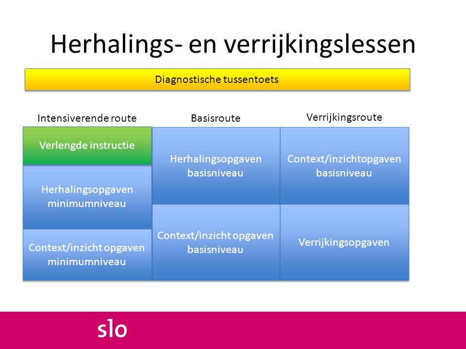 Herhalings- en verrijkingslessen Herhalingsopgaven basisniveau Diagnostische tussentoets Context/inzicht opgaven basisniveau Verrijkingsopgaven Herhal