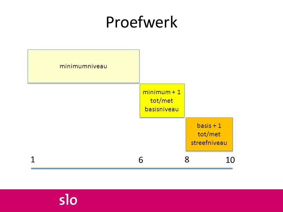 Proefwerk minimumniveau minimum + 1 tot/met basisniveau basis + 1 tot/met streefniveau 1 6 8 10