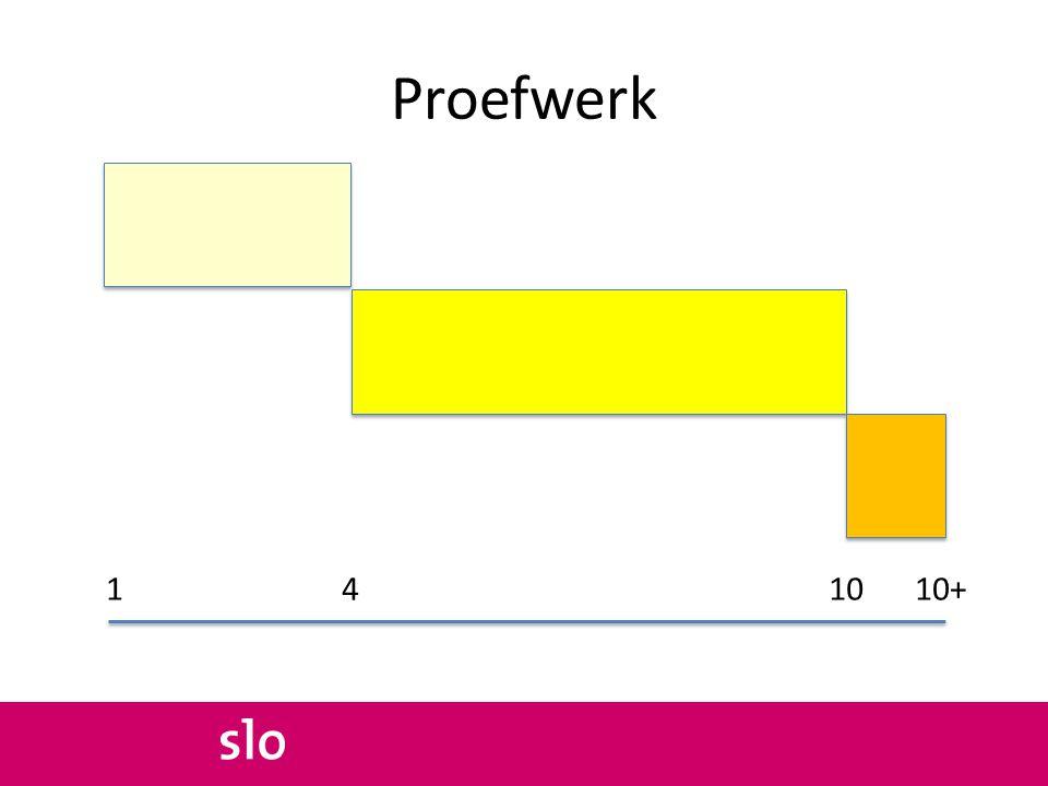 Proefwerk 141010+