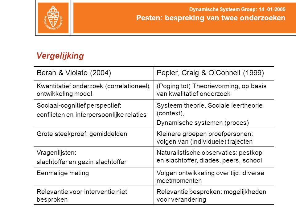 Vergelijking Pesten: bespreking van twee onderzoeken Dynamische Systeem Groep: 14 -01-2005 Beran & Violato (2004)Pepler, Craig & O'Connell (1999) Kwan