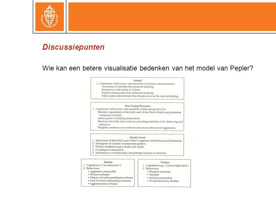 Discussiepunten Wie kan een betere visualisatie bedenken van het model van Pepler?