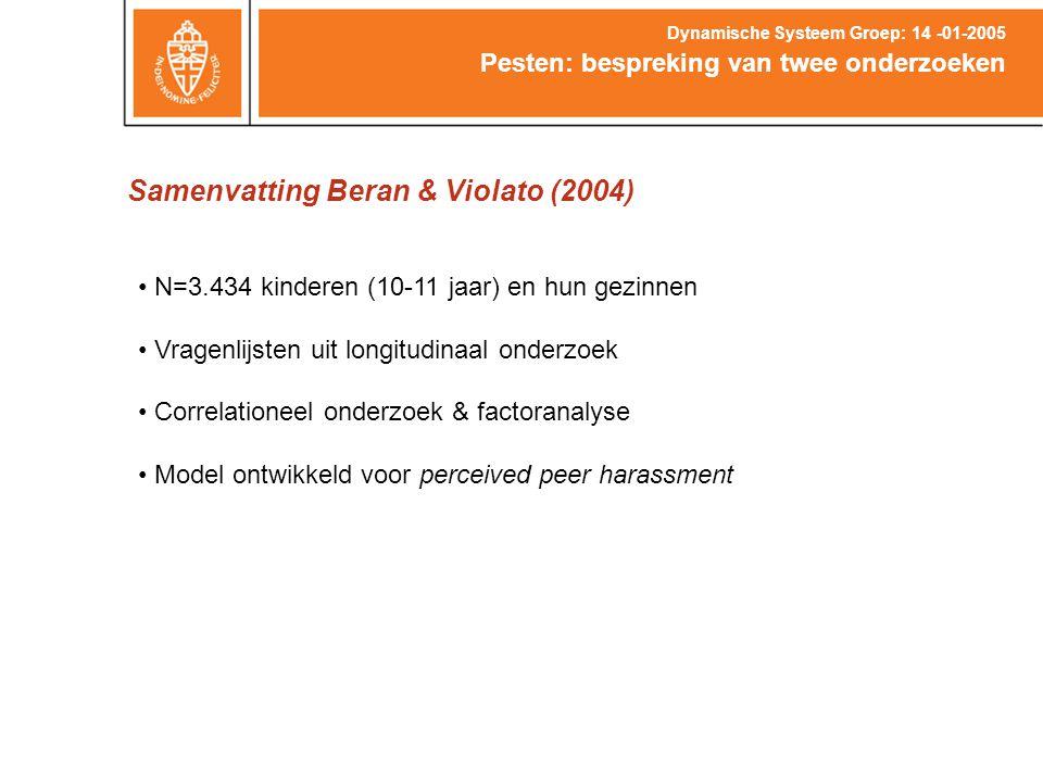 Samenvatting Beran & Violato (2004) Pesten: bespreking van twee onderzoeken Dynamische Systeem Groep: 14 -01-2005 N=3.434 kinderen (10-11 jaar) en hun