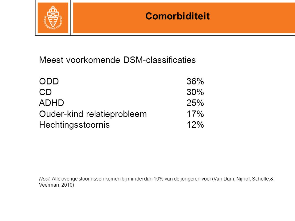 Comorbiditeit Meest voorkomende DSM-classificaties ODD36% CD30% ADHD25% Ouder-kind relatieprobleem17% Hechtingsstoornis12% Noot. Alle overige stoornis